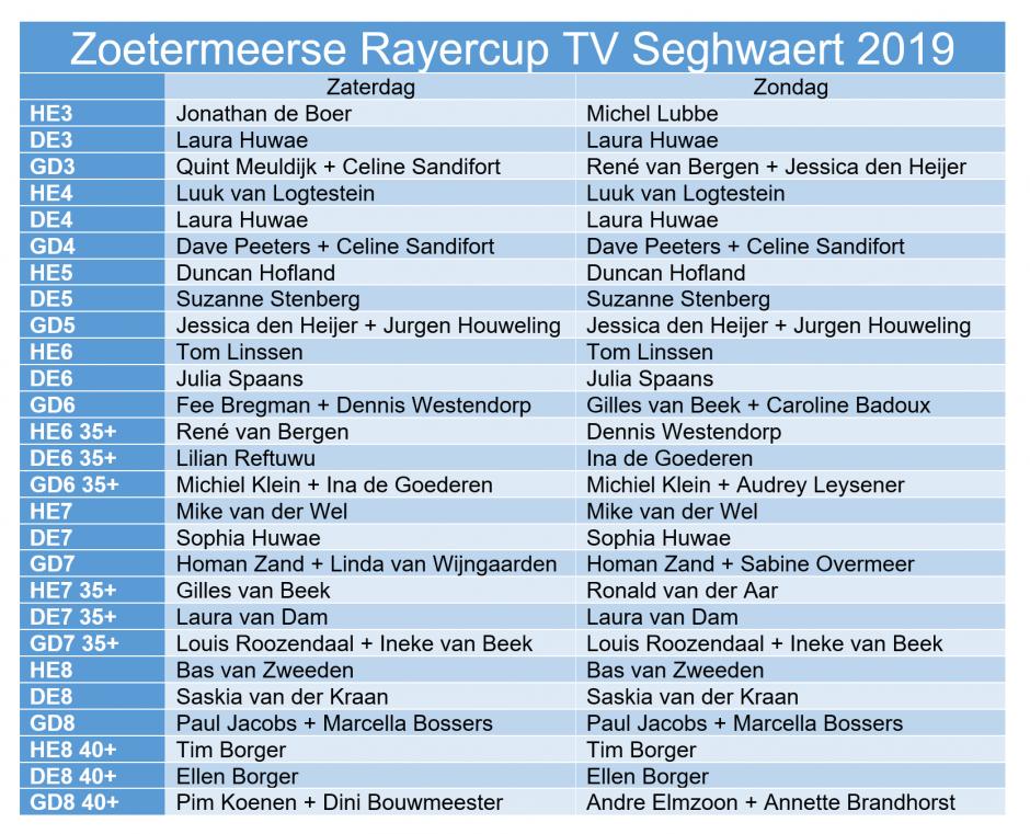 opstelling_tv_seghwaert_2019_rayercup_2.png